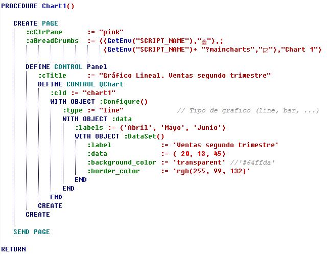Ejemplo de programación web en Néfele 4 Xailer